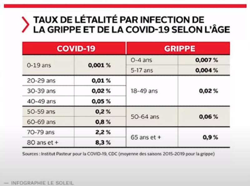 Taux-letalite-covid-19